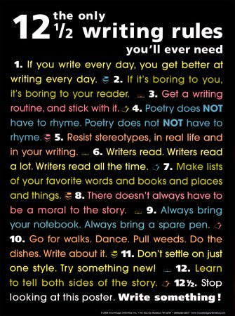 the rules for writing
